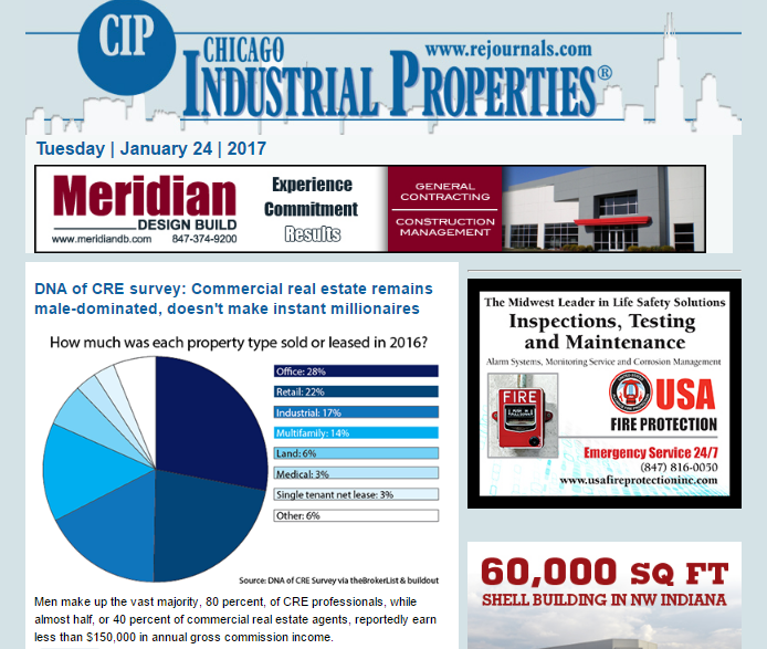 Chicago Industrial Properties Publication Features DNA of #CRE Survey Results