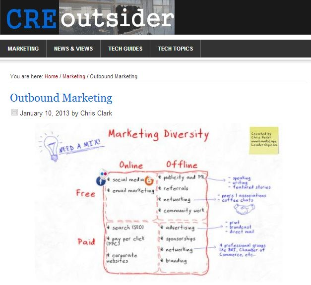 theBrokerList mentioned as CRE outbound marketing tool!