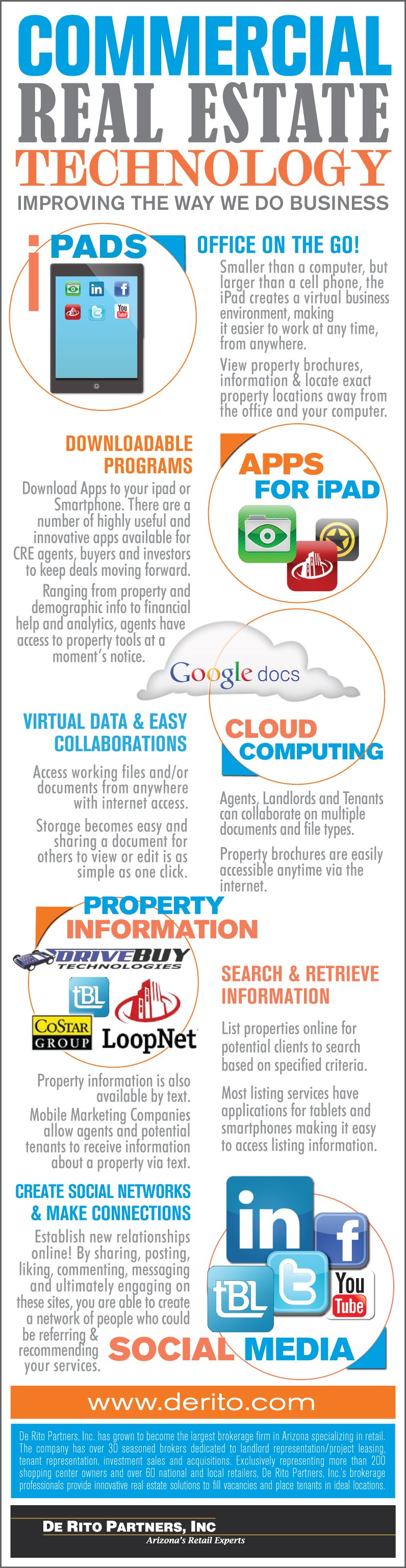 ArizonaRetail_Infographic_FINAL-TECH