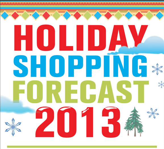 Holiday Shopping Forecast 2013