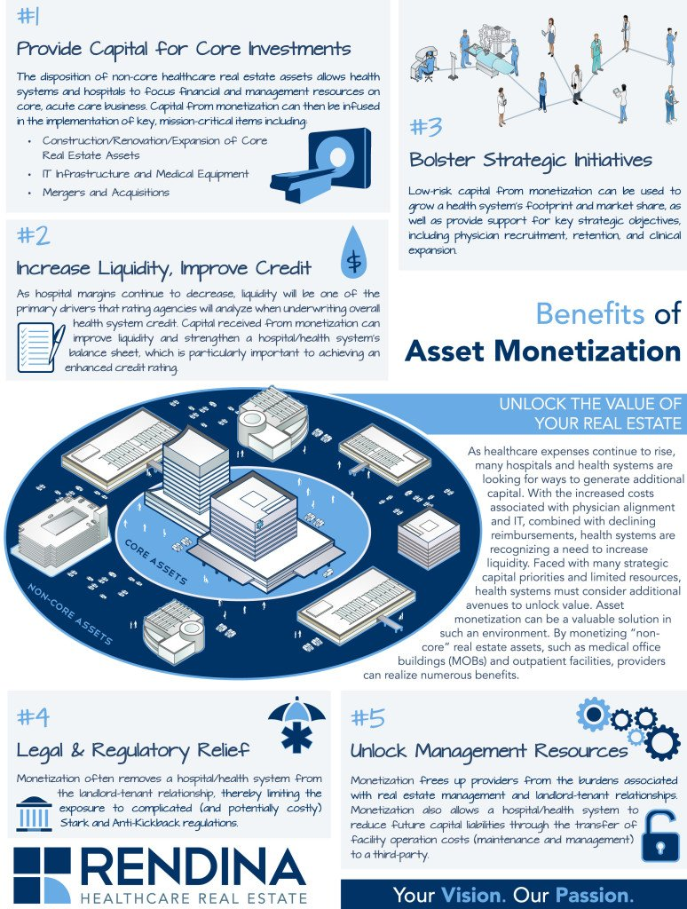Asset-Monetization-Infographic