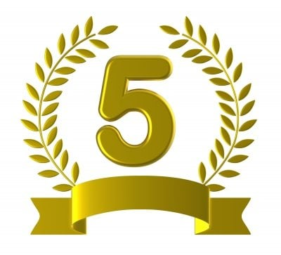 Compass Commercial ITRA Global Celebrates our 5th Year in Business