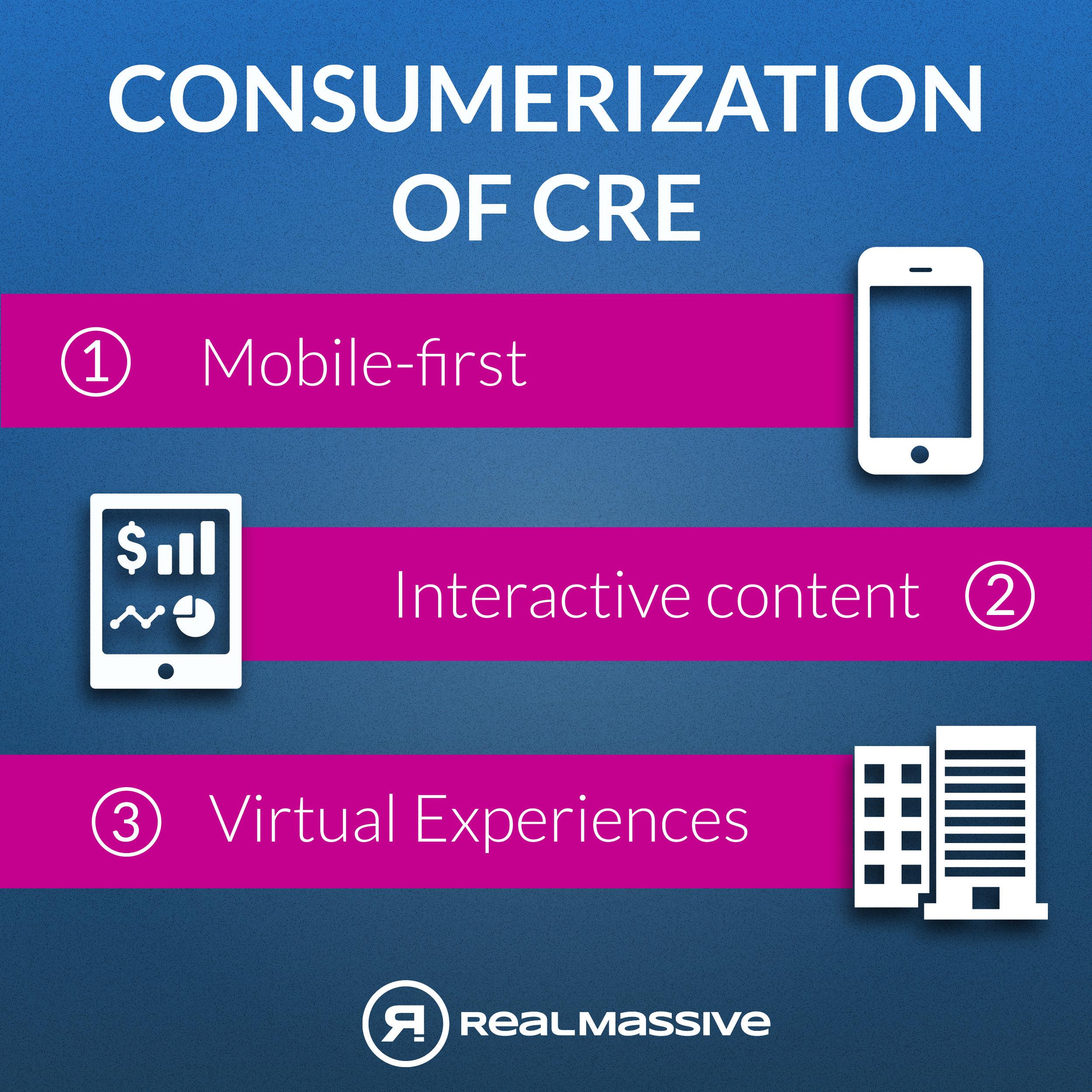 Consumerization blog pic-01