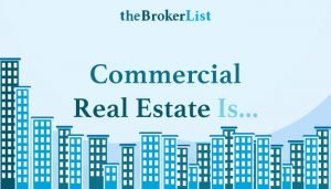 Commercial Real Estate Is...