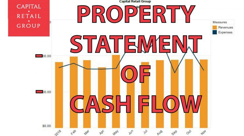 BLOG PROPERTY STATEMENT OF CASH FLOW