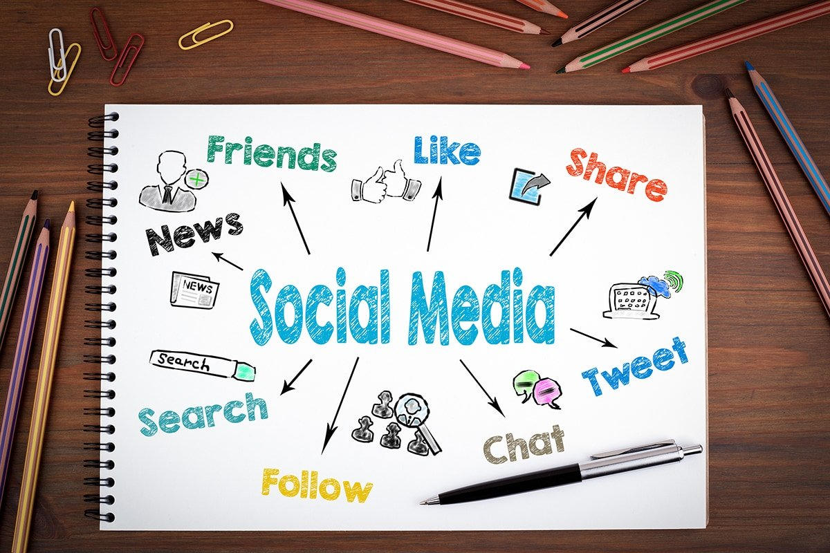CRE Social Media Checlist