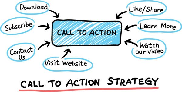 Get leads from your website by using call to action buttons