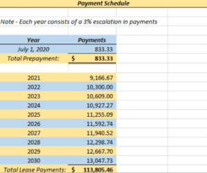 Lease Payment Schedule