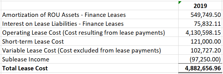 ASC 842 Lease Cost