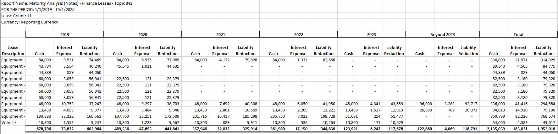 ASC 842 Maturity Analysis Example