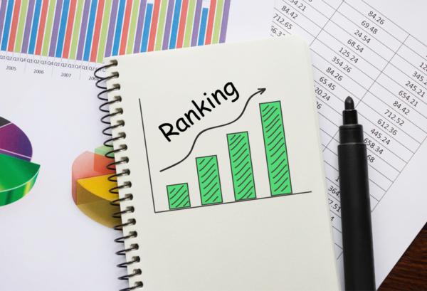 Rankings in Google